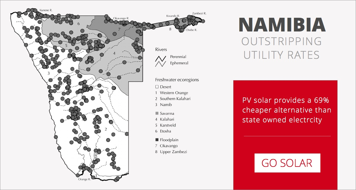 Namibia Solar Power vs NamPower